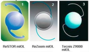 Multifocale intraoculaire lenzen